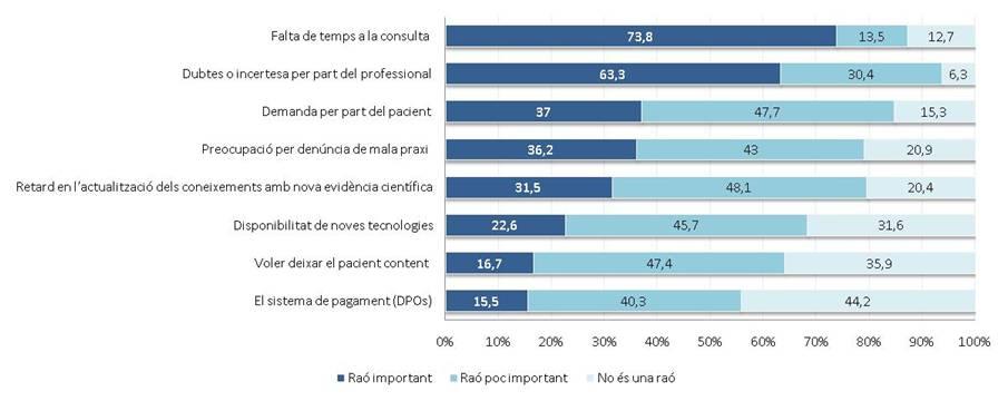 Essencial-Enquesta 3Raons