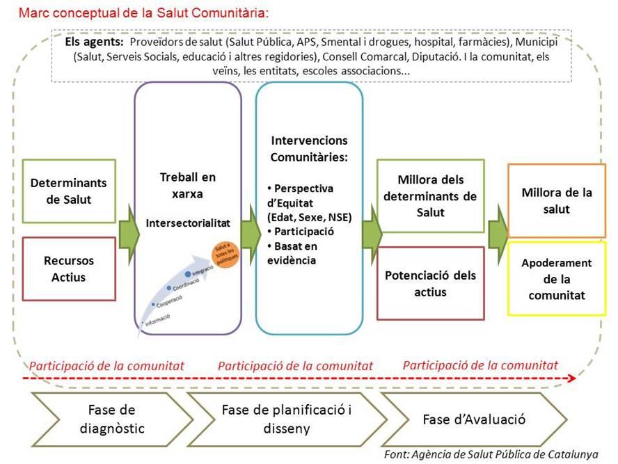 marc-conceptual-com-salut